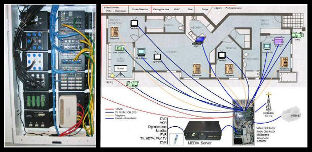 Structured wiring system